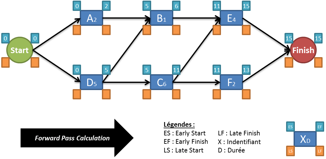 NetworkDiagram2-forward