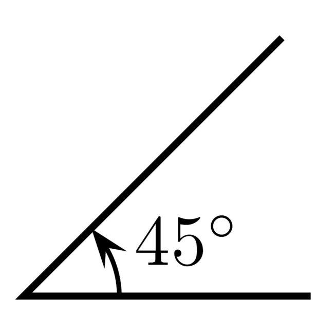 Diagramme Temps-Temps courbe à 45° - aSpark Consulting   Diagramme Temps-Temps ou Courbe à 45 degrés