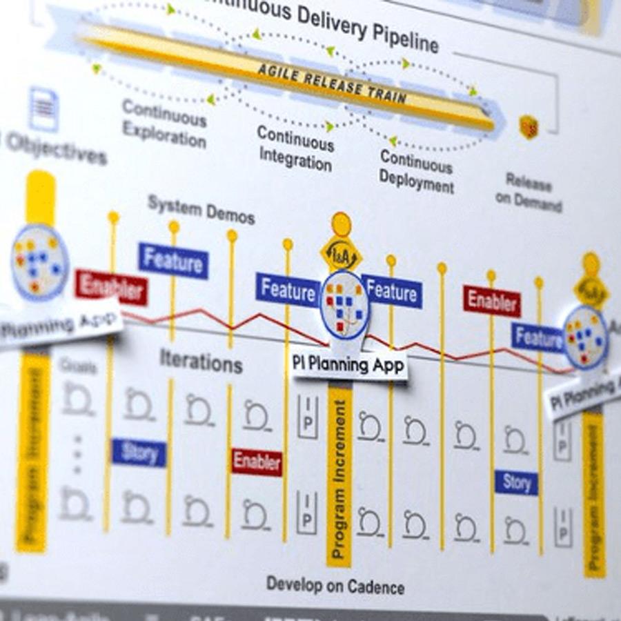 Agilité à l'échelle et Confinement - aSpark Consulting | PI Planning SAFe à distance