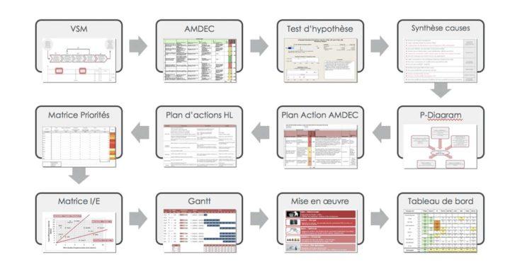 Référence Client aSpark Consulting - BNP CIB   Renforcer la gouvernance pour un nouvel ancrage des filiales.