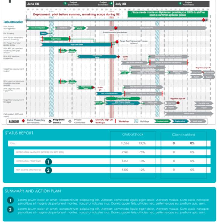 Référence Client aSpark Consulting - CACIB | Indoor action : la coordination IT de Capital Market