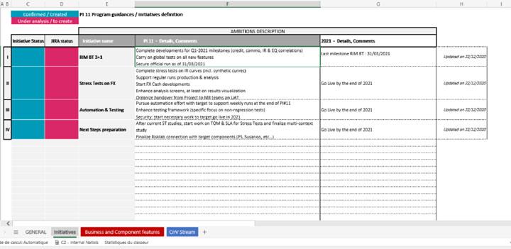 Référence Client aSpark Consulting - Natixis | Le déploiement de l'agilité pour une transformation diligentée et optimale.