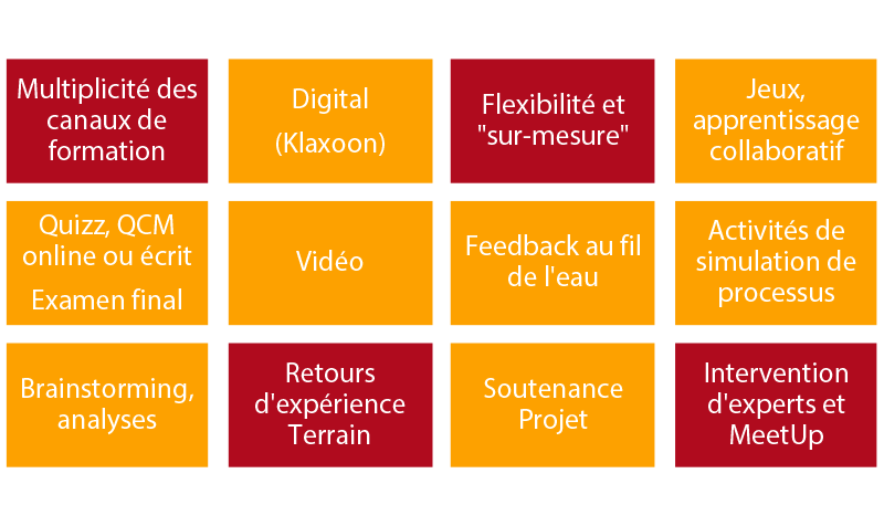 aSpark Consulting - Nos formations